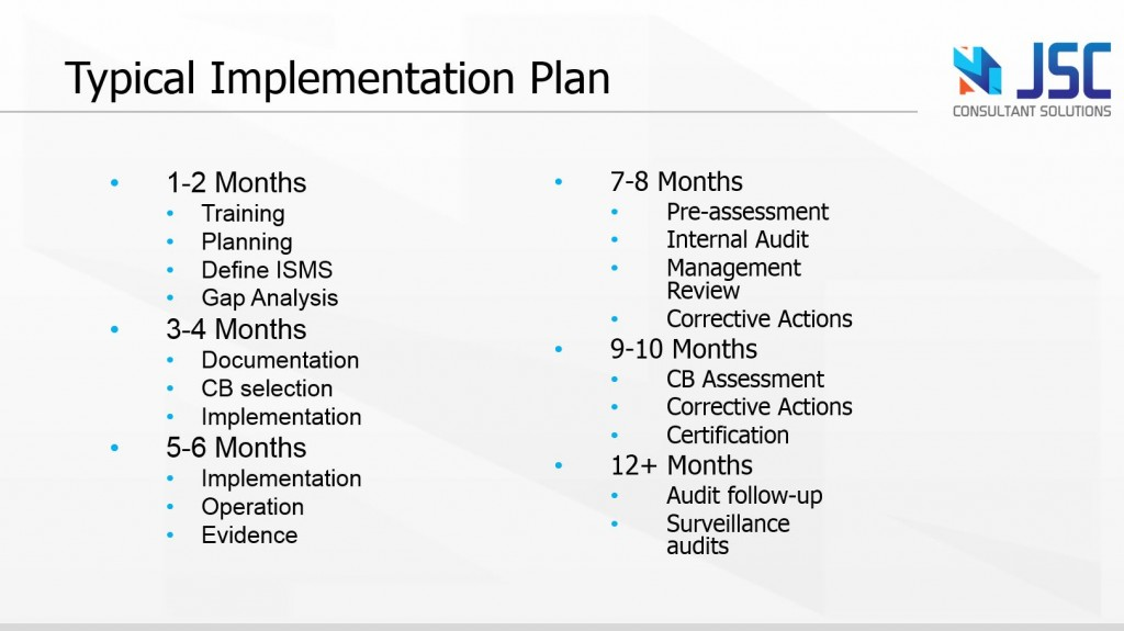 ISO 27001 Implementation Checklist - JSC Consultant Solutions Ltd