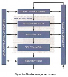 iso 27001 and risk management jsc consultant solutions ltd